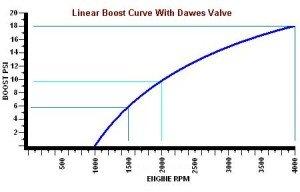 Boost Graph_5